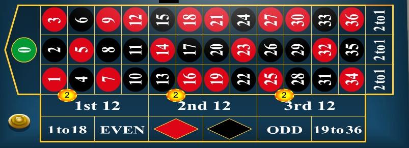 roulette-electronique-casino-astuce